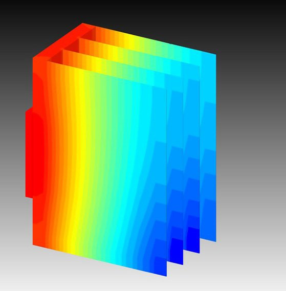 Heat sink thermal model