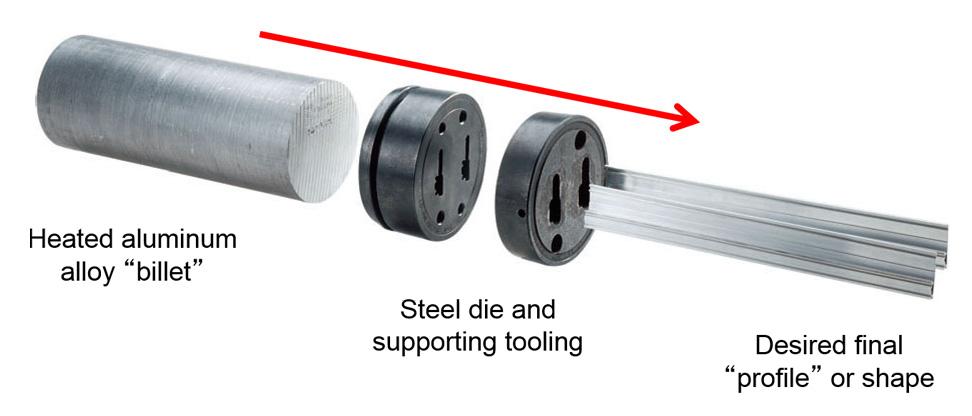 Aluminum profile extrusion dies